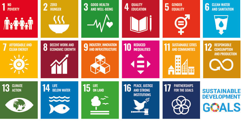 Sustainable Goals 792X440 1